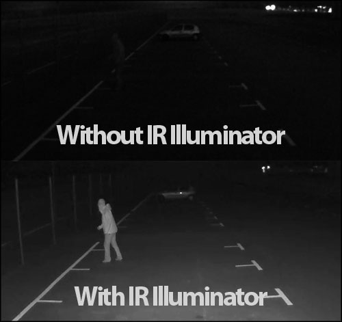 night vision cameras ir illuminators